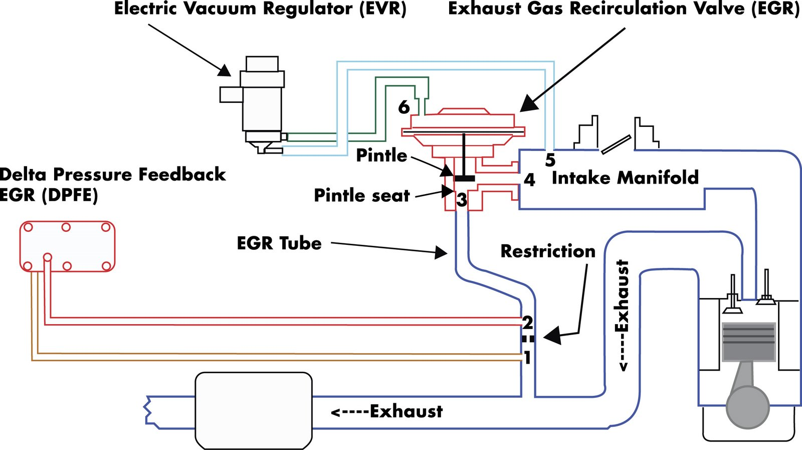 Line Diagram In Addition Ford Ignition Wiring Diagram On Vacuum