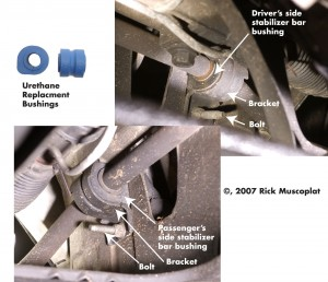 stabilizer bushings, stabilizer bar end links
