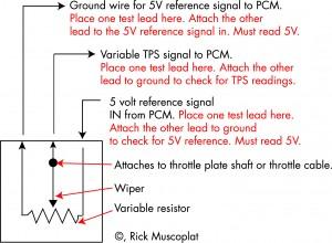 Throttle Position Sensor Schematic | Wiring Diagram on