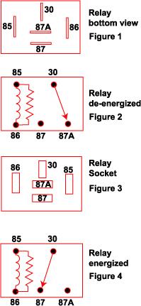 ISO relay, relay layout, terminal 30, terminal 87, terminal 87A