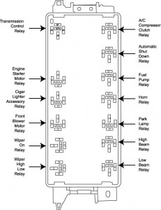 wiper relay, power distribution layout, relay layout