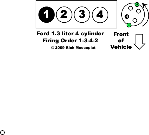 Ford 1.3L 4 cylinder Firing Order and Diagram, ignition wiring diagram, distributor diagram, car questions, engine layout, cylinder numbering, where is cylinder #1, bank 1