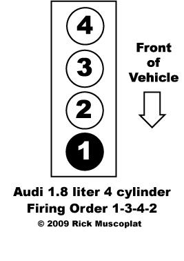 audi firing order 1 8l 4 cylinder ricks free auto repair. Black Bedroom Furniture Sets. Home Design Ideas