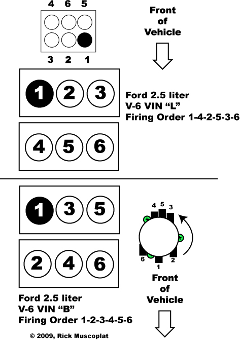 Ford 2.5 V-6 Firing Order and Diagram, ignition wiring diagram, distributor diagram, car questions, engine layout, cylinder numbering, where is cylinder #1, bank 1