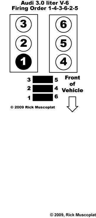 3.0 Audi Firing Order — Ricks Free Auto Repair Advice Ricks Free Auto  Repair Advice | Automotive Repair Tips and How-ToRick's Free Auto Repair Advice