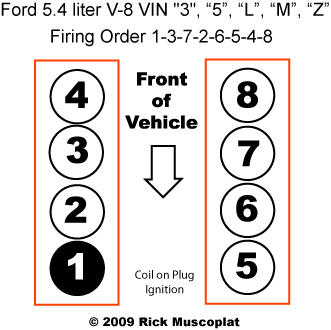 5.4l v8 ford firing order ricks free auto repair advice | automotive repair  tips and how-to  rick's free auto repair advice