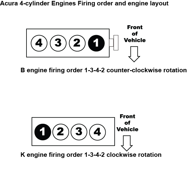 2.4 Acura Firing Order — Ricks Free Auto Repair Advice Ricks Free on piston diagram, car engine diagram, engine block diagram, engine cross section diagram, overhead valve engine diagram, engine supercharger diagram, 2001 ford 5.4 engine diagram, engine rocker arm diagram, engine pistons, spark plug diagram, engine hose diagram, engine bearing diagram, engine rod diagram, engine indicator diagram, engine manifold diagram, engine stroke diagram, engine injector diagram, rolls-royce merlin engine diagram, engine displacement diagram, engine carburetor diagram,