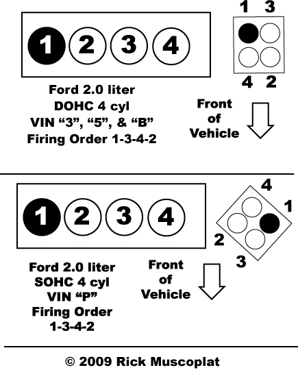 Ford 2 0 Firing Order Ricks Free Auto Repair Advice