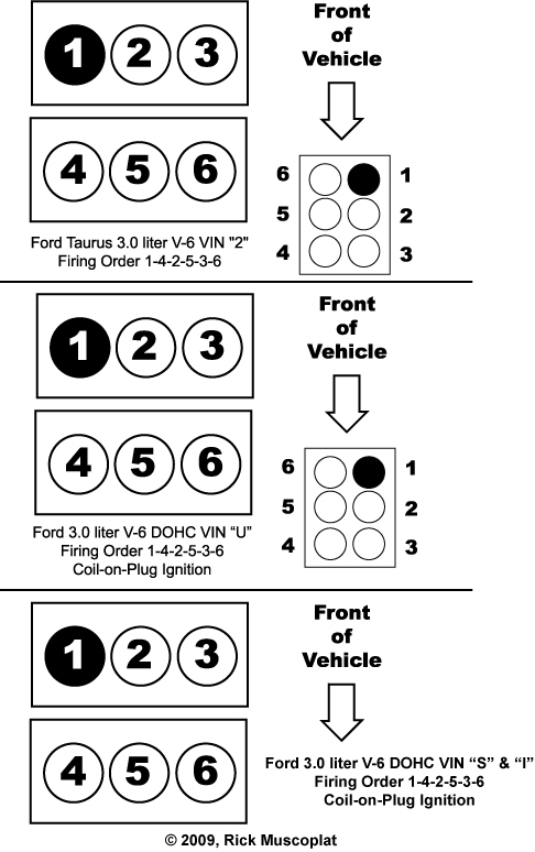 similiar ford 3 0 dohc firing order keywords ford 3 0 dohc firing order