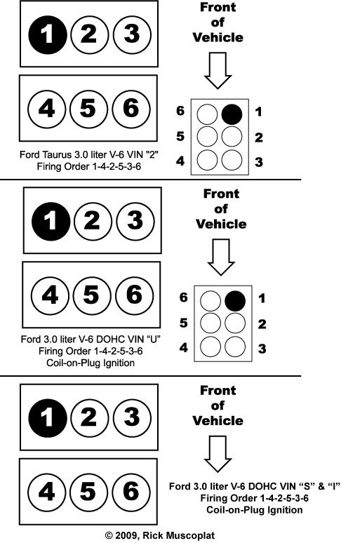 Ford 3.0 Firing Order — Ricks Free Auto Repair Advice Ricks ... Ignition Wiring Diagram Taurus on