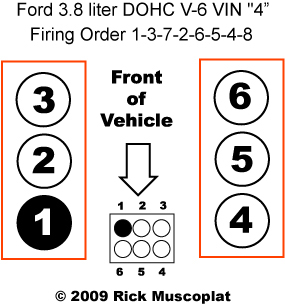 98 3 8 ford mustang fuse box diagram wirdig ford mustang fuse box diagram on 2001 ford mustang 3 8 v6