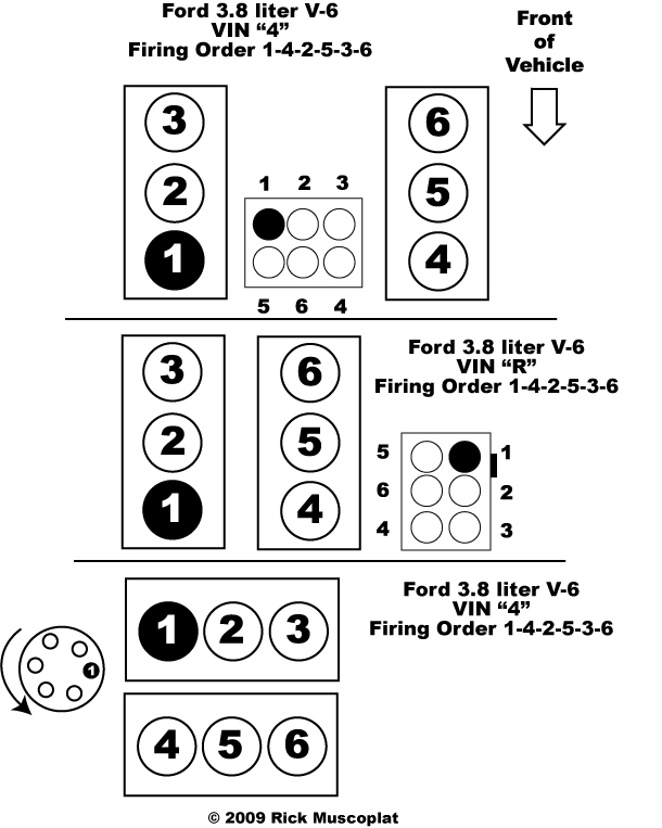 Ford 3.8 V-6 Firing Order and Diagram, ignition wiring diagram, distributor diagram, car questions, engine layout, cylinder numbering, where is cylinder #1, bank 1