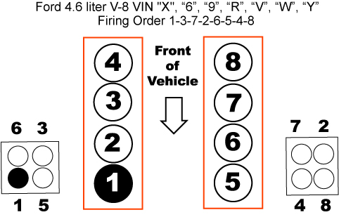 2008 F150 5 4 3 Valve Firing Order | Autos Post