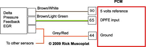 EGR wiring diagram, wiring diagram, Ford EGR, Ford DPFE