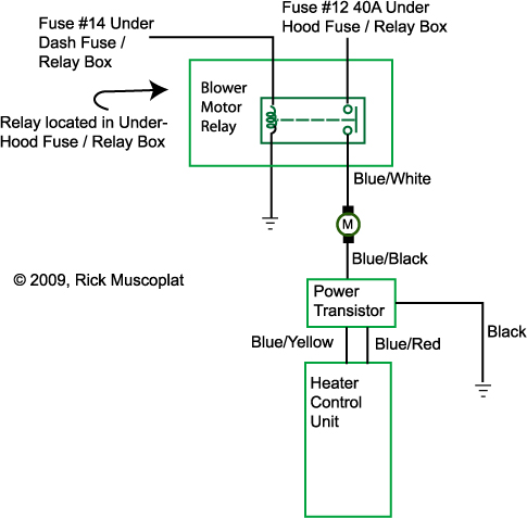 blower motor wiring diagram, free wiring diagram, honda wiring diagram, fix honda blower motor