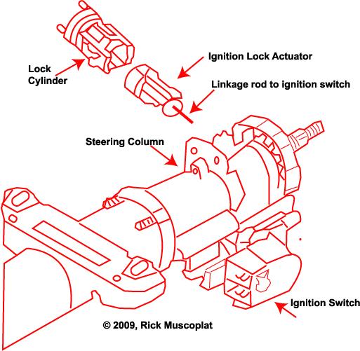 Passlock fixes — Ricks Free Auto Repair Advice Ricks Free