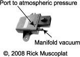 MAP sensor, manifold absolute pressure sensor, free wiring diagram