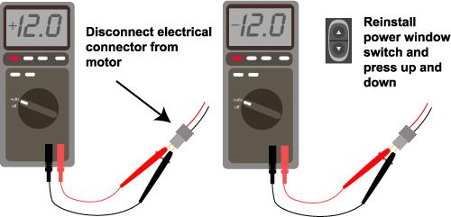 test power window motor, window regulator, power window motor