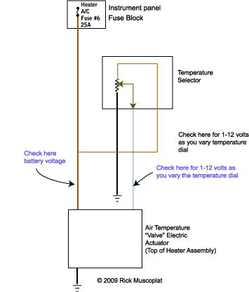 Chevy Heater Wiring | Wiring Diagram on