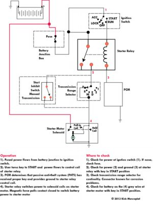 lifiers wiring moreover No Crank No Start Ford 2 further Why Might Lower Settings Of A Dashboard Fan Not Work If The Highest Does also 8852CH13 How the Ignition System Works likewise FCS1461208. on typical automotive starter wiring diagram