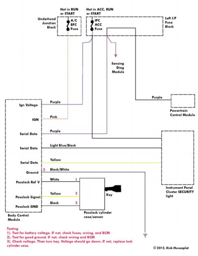 passlock wiring diagram