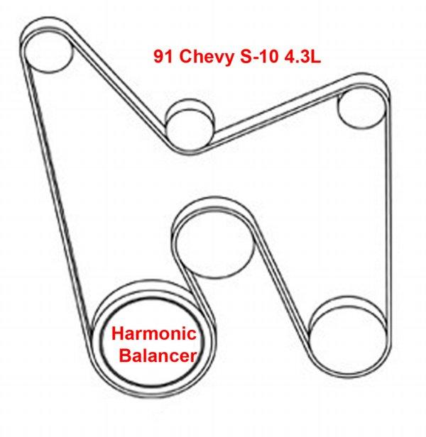 serpentine belt diagram, belt diagram for blazer, belt diagram 4.3L