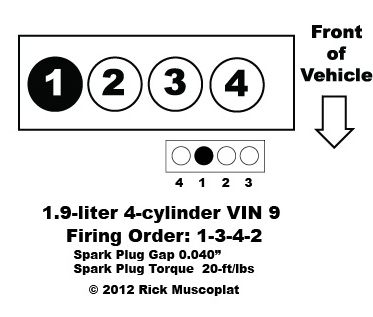 1.9 4-cylinder VIN 9 firing order diagram — Ricks Free Auto ... on
