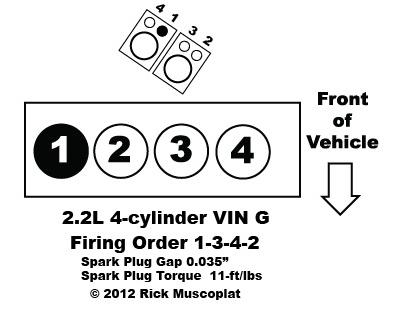 1996 chevrolet beretta wiring diagram 2 2 4 cylinder vin g firing order beretta cavalier corsica     ricks  2 2 4 cylinder vin g firing order