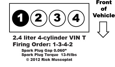 2 4 4 Cylinder Vin T Firing Order on automotive wiring
