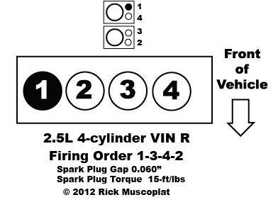 2 5 4 Cylinder Vin R Firing Order Lumina 6000 Century Cruiser Ricks Free Auto Repair Advice Ricks Free Auto Repair Advice Automotive Repair Tips And How To