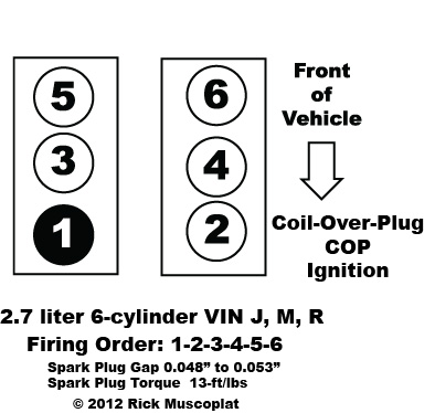 Chrysler 300m Engine Oil Filter Location in addition 1997 Chrysler Town And Country Engine Diagram likewise T11023534 Wiring order diagram from coil spark furthermore 302 Vacuum Diagram Carter further 2000 Dodge Dakota Crankshaft Sensor Location. on chrysler concorde wiring diagram