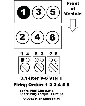 relay for 1991 chevy cavalier wiring diagram 3 1 v 6 vin t firing order     ricks free auto repair advice ricks  3 1 v 6 vin t firing order     ricks