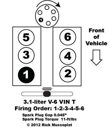 3.1 liter, V-6, VIN T, Chevrolet Camaro, Pontiac Firebird, firing order, spark plug gap, spark plug torque, coil pack layout.