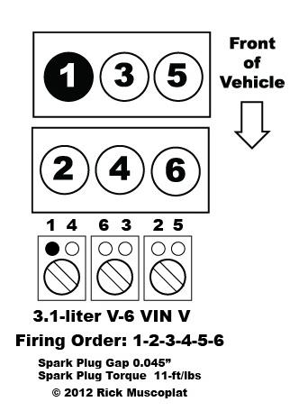 1991 pontiac 3 1 engine diagram 3 1 v 6 vin v pontiac firing order     ricks free auto repair advice  3 1 v 6 vin v pontiac firing order