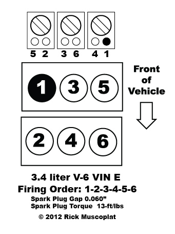 Here's the engine layout and firing order for 3.4 liter, V-6, VIN E,. It also shows spark plug gap, spark plug torque, coil pack layout