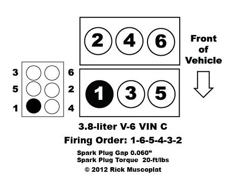 3.8 liter, V-6, VIN C, firing order, spark plug gap, spark plug torque, coil pack layout.