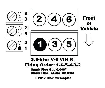 3.8 V-6 VIN K firing order — Ricks Free Auto Repair Advice Ricks Free Auto  Repair Advice | Automotive Repair Tips and How-To | 1998 Buick Lesabre Spark Plug Wire Diagram |  | Rick's Free Auto Repair Advice