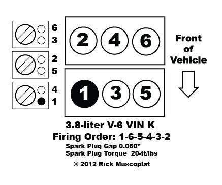 3.8 liter, V-6, VIN K, firing order, spark plug gap, spark plug torque, coil pack layout
