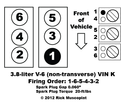 Jeep Wrangler Yj Wiring Diagram Harness And Electrical System Troubleshooting 95 furthermore Chevrolet Blazer 2001 Chevy Blazer Radio Wiring furthermore Chevrolet Astro 1995 Chevy Astro Firing Order Plug Placement On Cap as well Trans Am Tach Wiring Diagram likewise Electrical Symbols. on automobile wiring diagrams