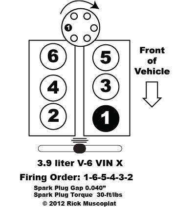 3.9 liter v6 chrysler firing order — ricks free auto repair advice ricks  free auto repair advice | automotive repair tips and how-to  rick's free auto repair advice