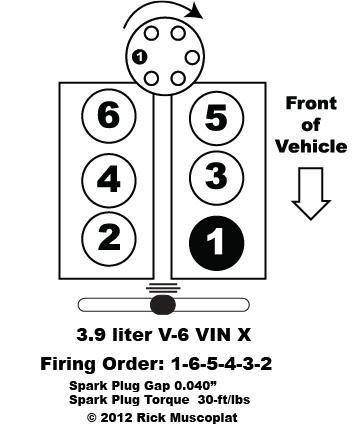 3.9 liter, V-6 cylinder VIN X, Dodge Dakota, firing order, spark plug gap, spark plug torque, coil pack layout