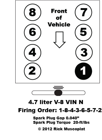 4.7 liter V6 - Chrysler firing order — Ricks Free Auto Repair Advice Ricks  Free Auto Repair Advice | Automotive Repair Tips and How-ToRick's Free Auto Repair Advice