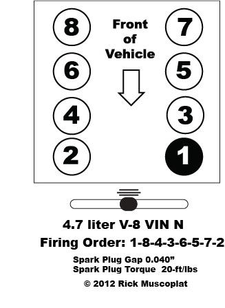 4.7 liter V6 - Chrysler firing order — Ricks Free Auto ... on 7.3 engine parts list, 7.3 engine electrical, 7.3 engine clutch, 7.3 engine cover, 7.3 engine heater, 7.3 engine schematic, 7.3 engine hose, 7.3 engine oil cooler,