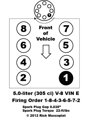 5.0 liter, 305 ci, V-8, VIN E, Chevrolet Camaro, Caprice, Oldsmobile Custom Cruiser, Pontiac Firebird, firing order, spark plug gap, spark plug torque, coil pack layout.