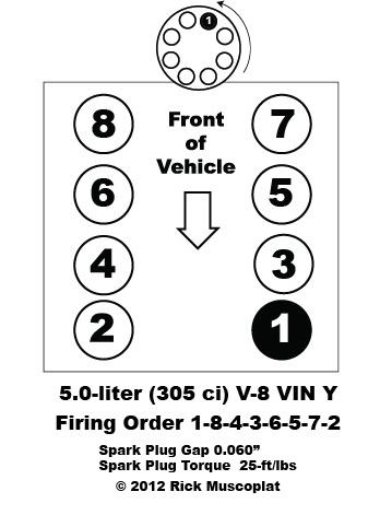 5.0 V-8 VIN Y firing order — Ricks Free Auto Repair Advice ... Oldsmobile Custom Cruiser Wiring Diagram on
