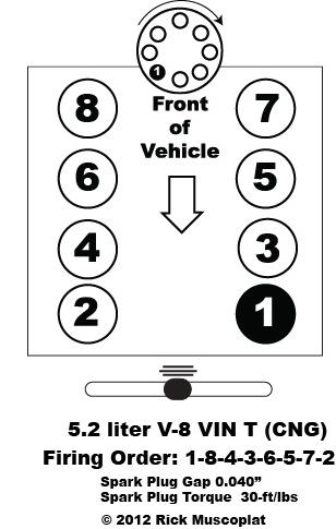 5.2 liter, V-8, VIN T, Ram Van (CNG), firing order, spark plug gap, spark plug torque, coil pack layout