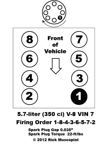 5.7 liter, 350 ci, V-8, VIN 7, Cadillac Brougham, firing order, spark plug gap, spark plug torque, coil pack layout.