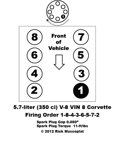 5 7 V 8 Vin 8 Firing Order on gm 7 plug wiring diagram