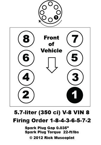 5.7 liter, 350 ci, V-8, VIN 8, Chevrolet Camaro, Pontiac Firebird, firing order, spark plug gap, spark plug torque, coil pack layout.