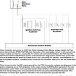 wiring diagram, no start, no spark, no fuel